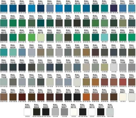 00150523 Szafa ubraniowa z daszkiem, 5 segmentów, 5 drzwi (wymiary: 1985x1480x480 mm)