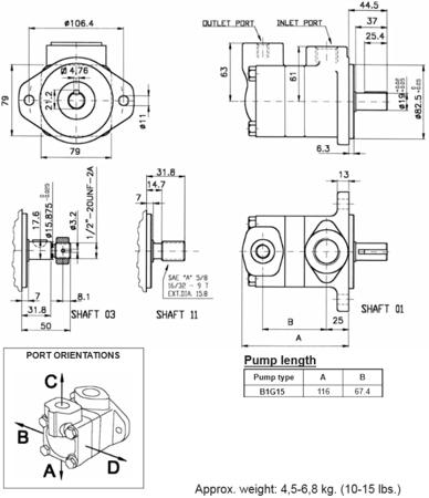 01539168 Pompa hydrauliczna łopatkowa B&C B1G15 PPA01 (objętość geometryczna: 5,50 cm³, maksymalna prędkość obrotowa: 4800 min-1 /obr/min)