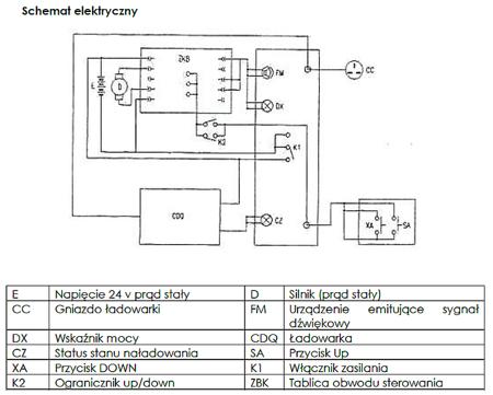 0301628 Wózek podnośnikowy elektryczny platformowy (udźwig: 150 kg)