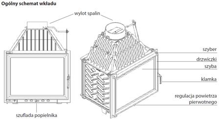 30040937 Wkład kominkowy 11kW Zibi Gilotyna (szyba prosta podnoszona do góry)