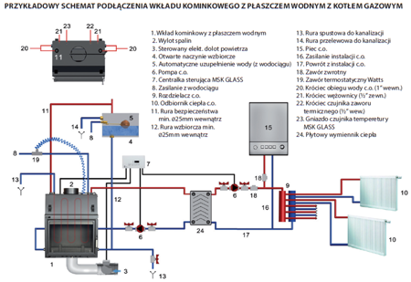 30046804 Wkład kominkowy 9kW AQUARIO Z10 PW z płaszczem wodnym, wężownicą (szyba prosta)