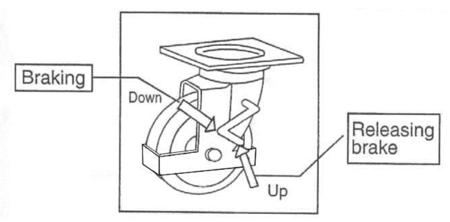 DOSTAWA GRATIS! 310563 Ruchomy stół podnośny (udźwig: 750 kg, wymiary platformy: 1010x520 mm)