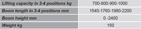 DOSTAWA GRATIS! 99724831 Żurawik warsztatowy GermanTech (udźwig w pozycji: 700-800-900-1000 kg)