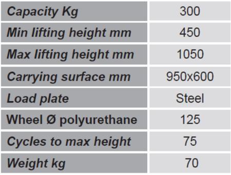 DOSTAWA GRATIS! 99724840 Wózek platformowy nożycowy GermanTech PL LBM (udźwig: 300 kg, wymiary platformy: 950x600 mm)